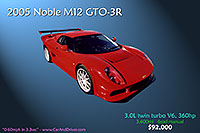 /images/133/2006-03-paragon-noble-pro1.jpg - #02842: red 2005 Noble M12 GTO-3R at Paragon Motorcars … March 2006 -- Centennial, Colorado